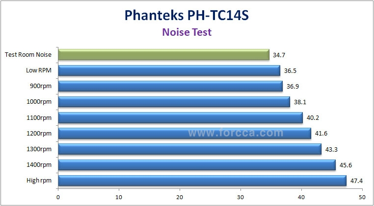 Phanteks PH-TC14S-69a.jpg