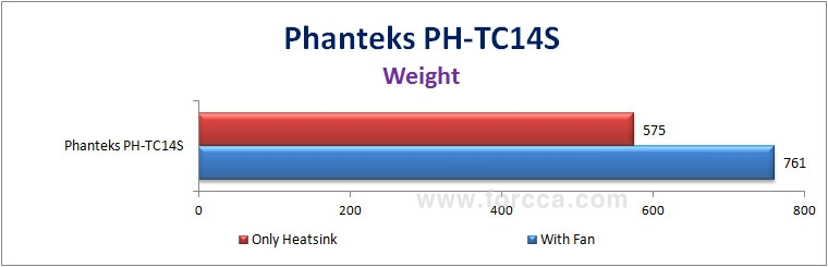 Phanteks PH-TC14S-69.jpg