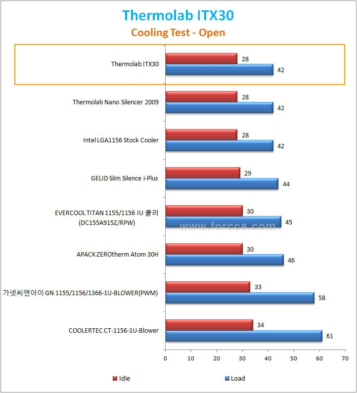 1.Cooling test-open.jpg