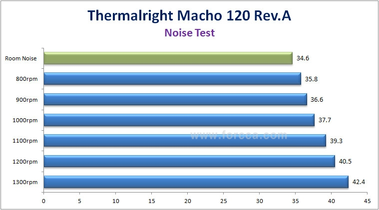 Macho 120 Rev.A-52.jpg