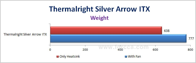 Thermalright Silver Arrow ITX-74.jpg