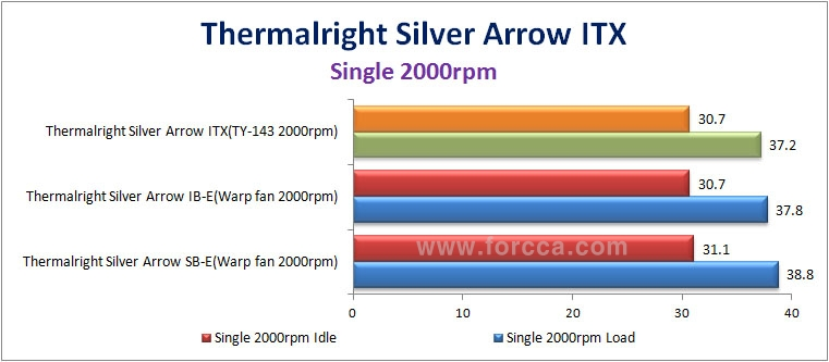 Thermalright Silver Arrow ITX-78a.jpg