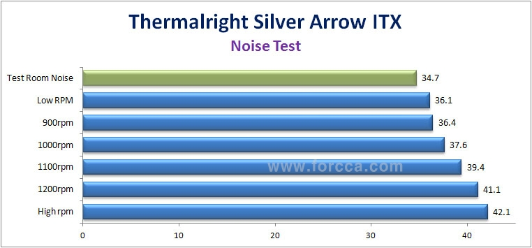 Thermalright Silver Arrow ITX-75.jpg