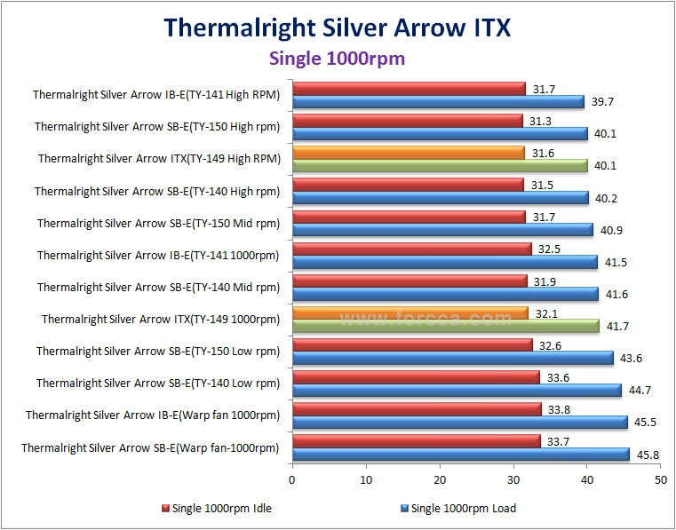 Thermalright Silver Arrow ITX-77a.jpg