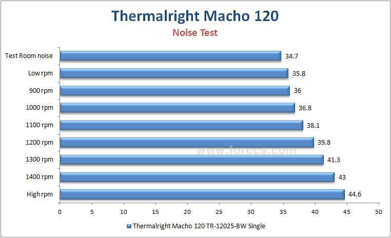 Thermalright Macho-120-62-5.jpg