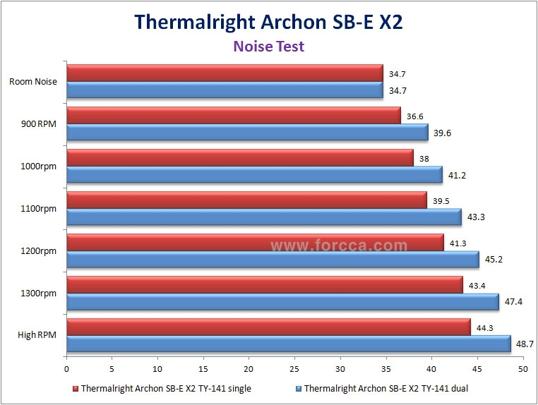 Thermalright Archon SB-E X2-61.jpg