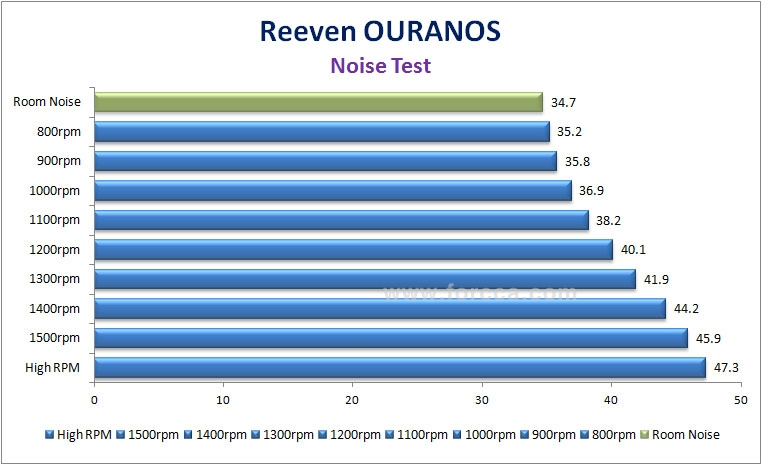 Reeven OURANOS-49.jpg