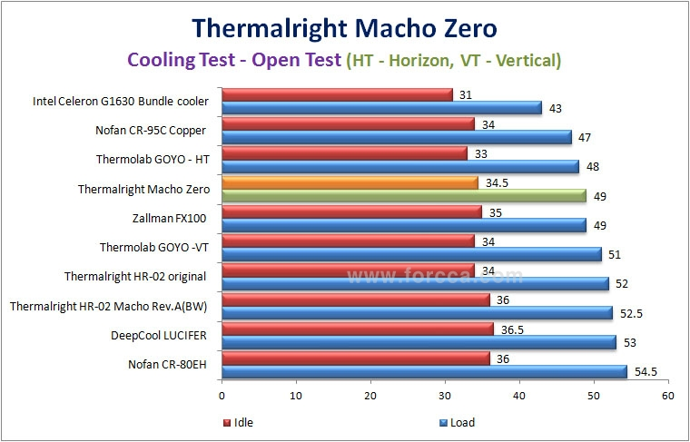 Thermalright Macho Zero-62.jpg