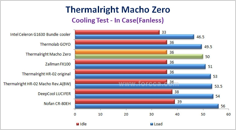 Thermalright Macho Zero-64.jpg