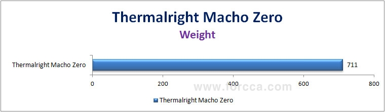 Thermalright Macho Zero-49.jpg