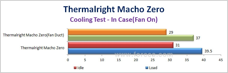 Thermalright Macho Zero-72.jpg