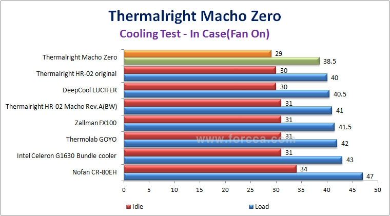 Thermalright Macho Zero-66.jpg