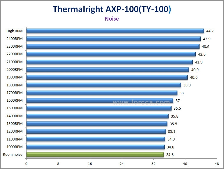 Thermalright AXP-100-112.jpg