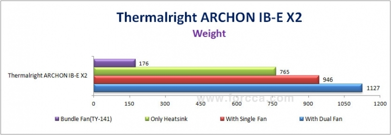 Thermalright ARCHON IB-E X2-57.jpg