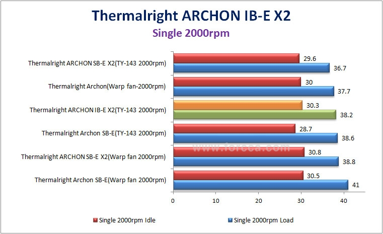 Thermalright ARCHON IB-E X2-61-1.jpg