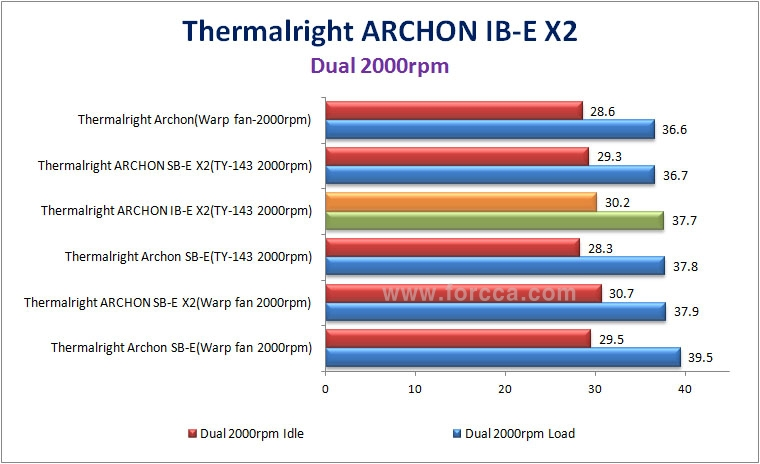 Thermalright ARCHON IB-E X2-64-1.jpg