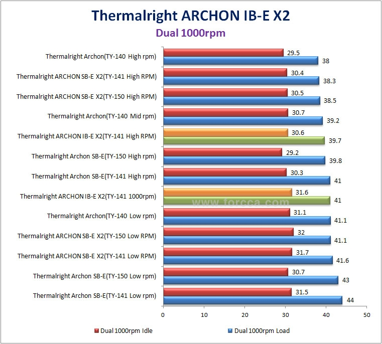 Thermalright ARCHON IB-E X2-63-1.jpg