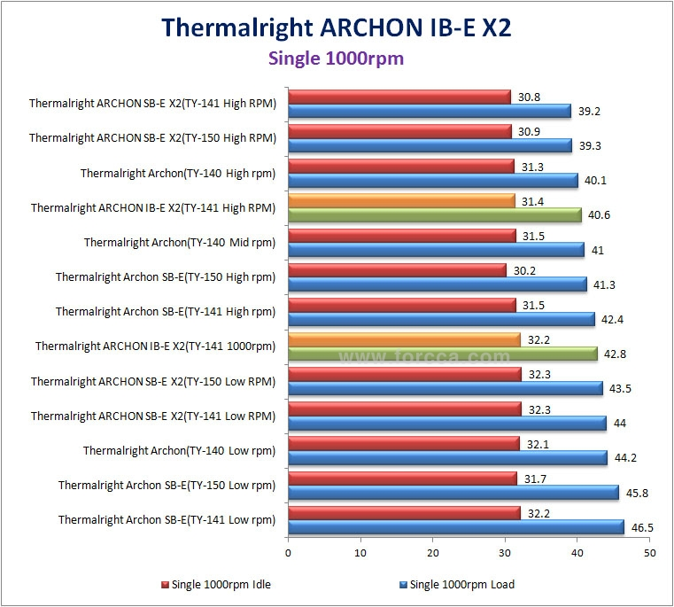 Thermalright ARCHON IB-E X2-60-1.jpg