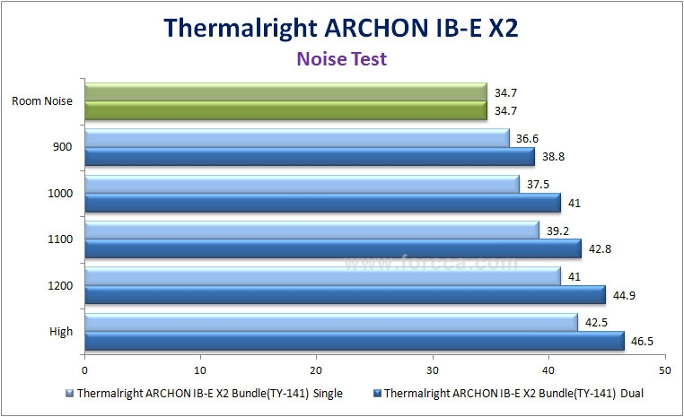 Thermalright ARCHON IB-E X2-58.jpg