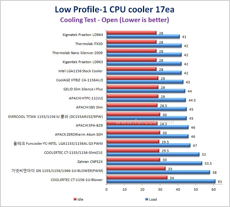 ITX Cooling-open-2.jpg