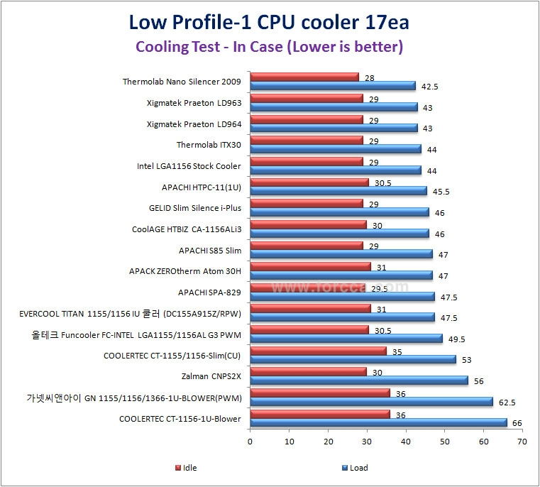 ITX Cooling-in case-2.jpg